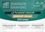 تصنيف جامعتين من أفضل 150 جامعة عالمية.. 6 جامعات سعودية تحقق ترتيباً متقدماً ضمن تصنيف شنغهاي لعام 2021