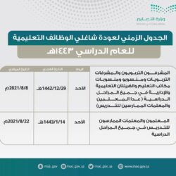 وصول أولى طلائع الجسر الجوي السعودي يحمل مساعدات طبية ووقائية إلى تونس لمكافحة آثار فيروس كورونا